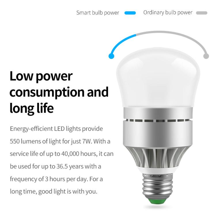 Wifi Smart Light Bulb 12W RGBCW