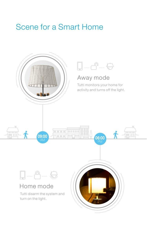 Wi-Fi  FHSS RF 433 Alarm System with Siren & Strobe & Backup Battery