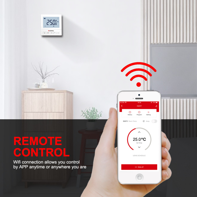 Saswell Electric Underfloor Heating Wi-Fi Thermostat