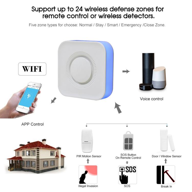 Wi-Fi  Alarm System