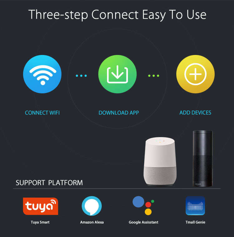 Wi-Fi Smartlife APP Controlled Motion Sensor