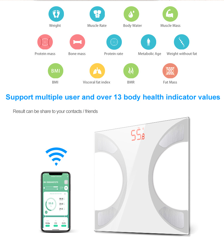 Yilai NEW Tuya Blutooth Body Fat Scale  (Proposal)