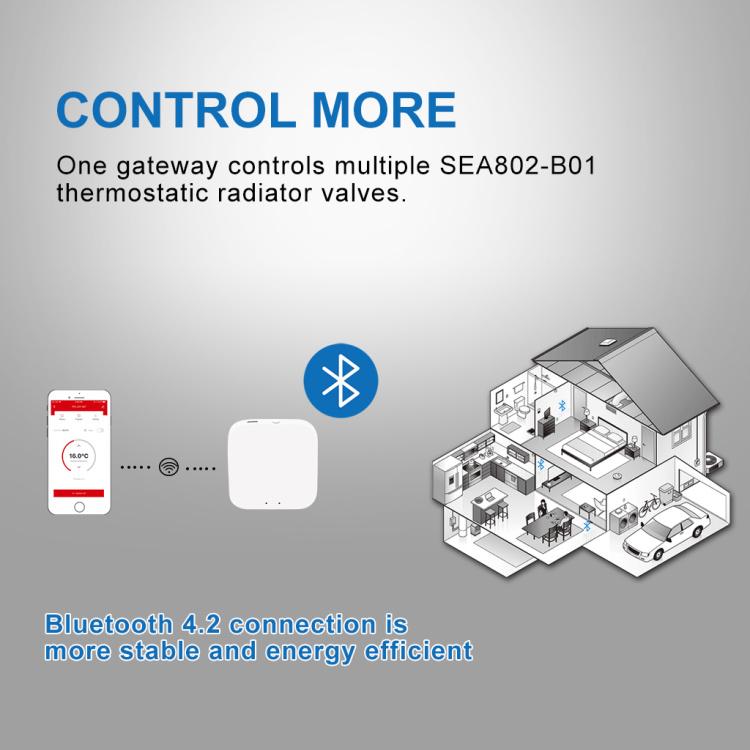 Saswell Bluetooth Smart Thermostatic Radiator Valve