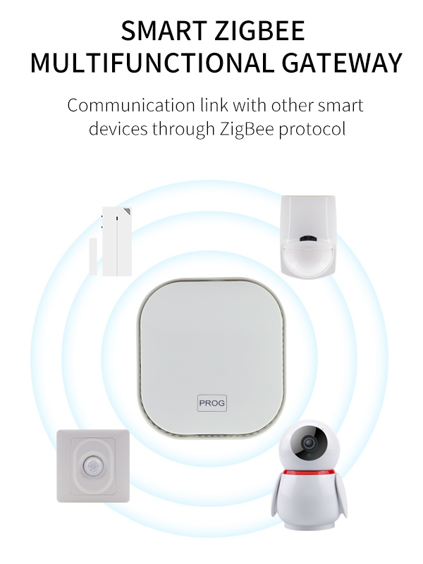 Smart Zigbee Gateway