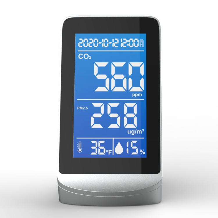 Air quality monitor for PM2.5 CO2