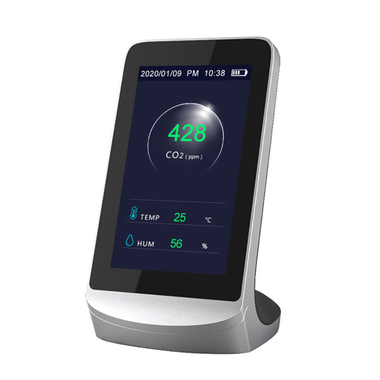 Dienmern hotly selling CO2 digital lcd monitor