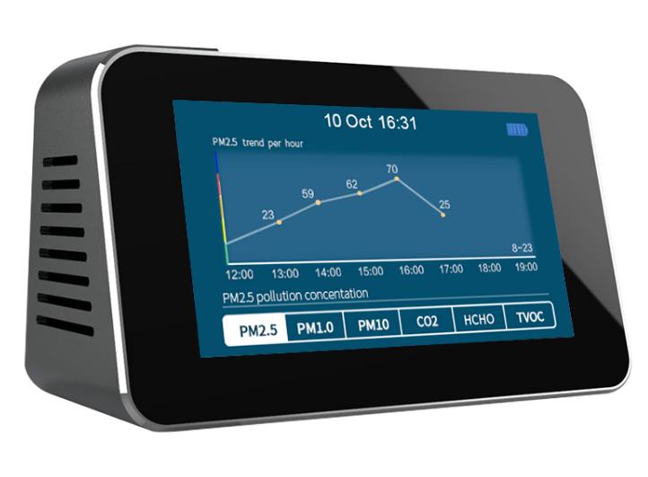 Dienmern DM601b air quality detector