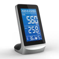 Multi-gas CO2 Detector PM2.5 Monitor