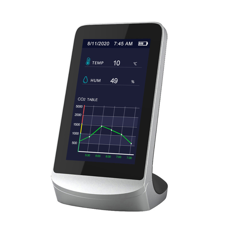 CO2 Detector Temperature Humidity Meter