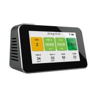 CO2 Monitor PM2.5/TVOC Tester