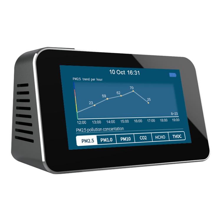 CO2 detector PM2.5/TVOC/HCHO monitor