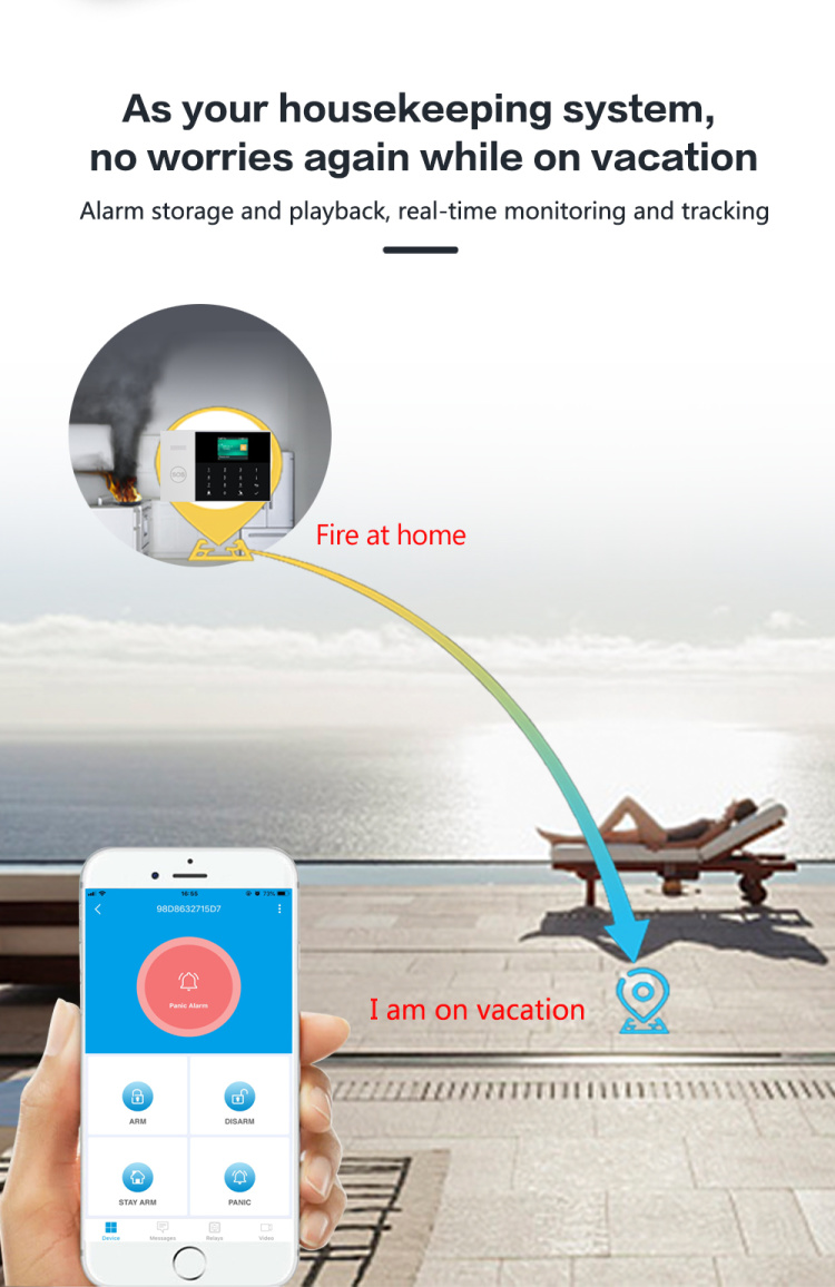 Wi-Fi GSM Alarm System Kit