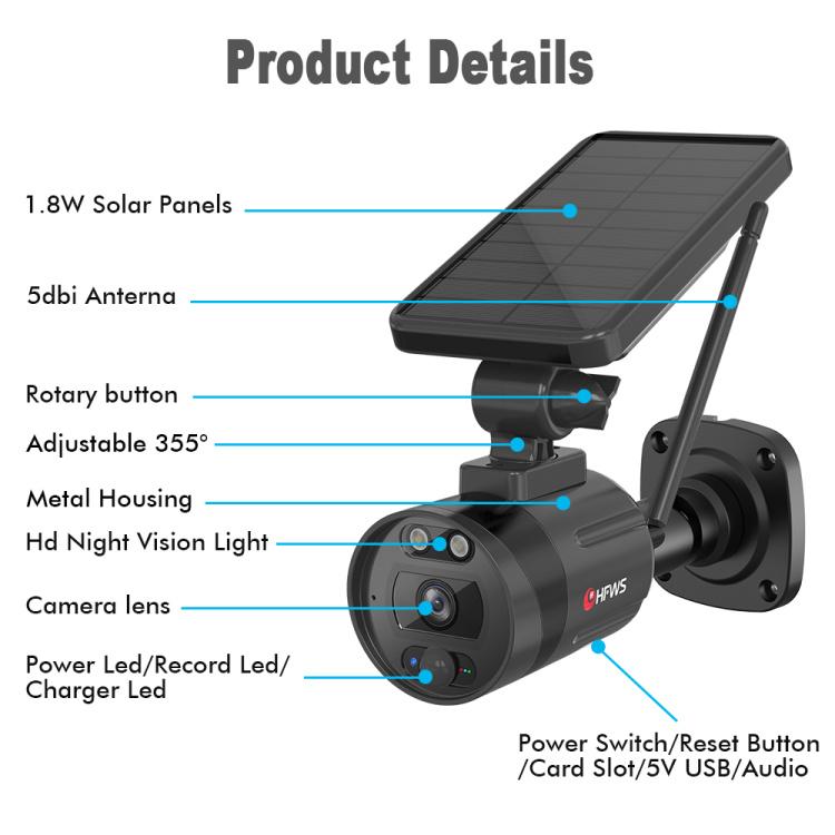 Tuya 1080P Solar Camera