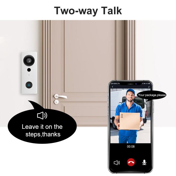 Smart IP55 Wired Video Doorcam with Motion Sensor Night light Receiver