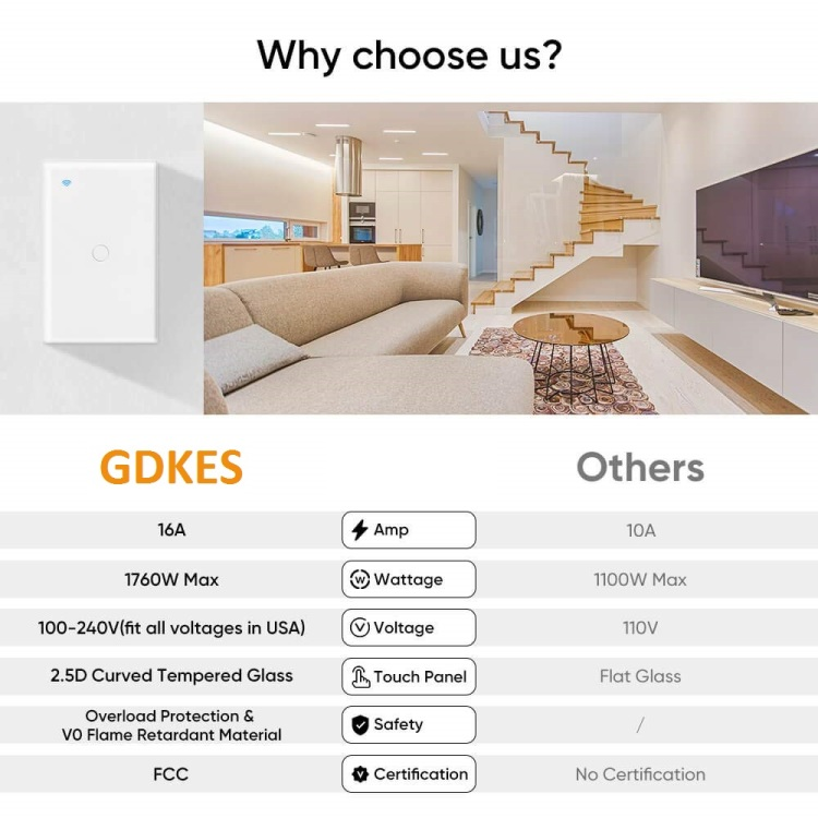 2 Gang US Glass Touch Wi-Fi Switch