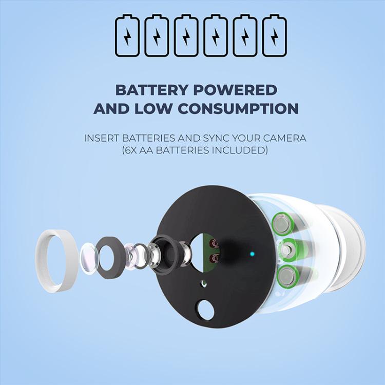 Battery Camera