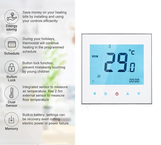 Smart Heating Thermostat EU Standard
