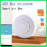 CO2 Box high-precision 50PPM error