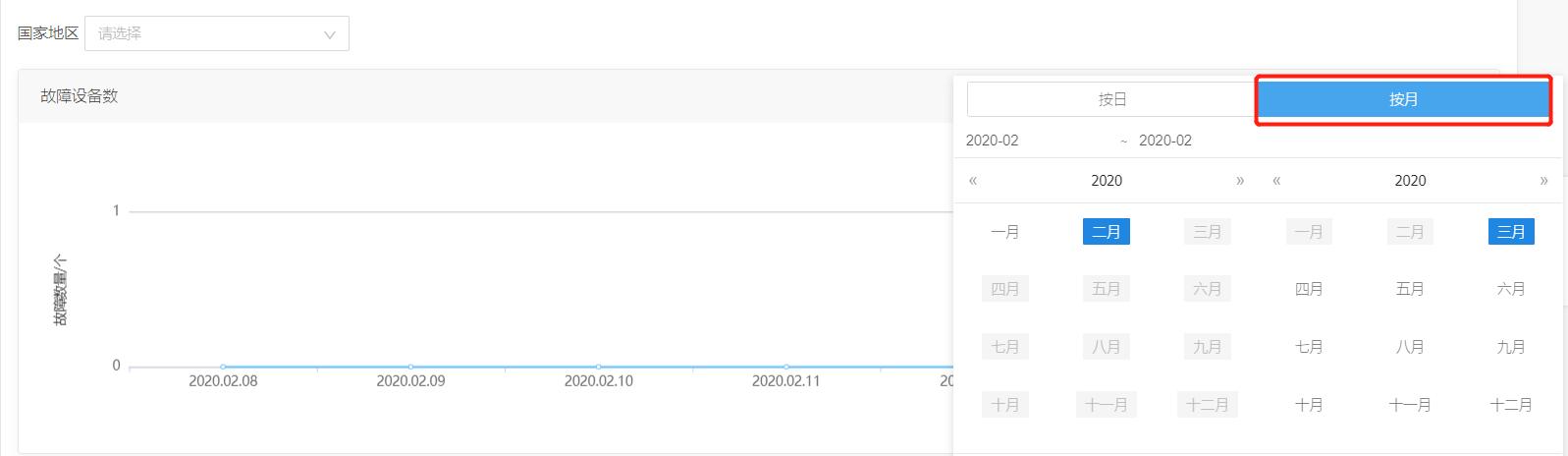 数据中心 V1.1 新增功能介绍