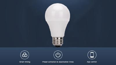 Designing a lighting product prototype (PWM & IIC, development-free solution)