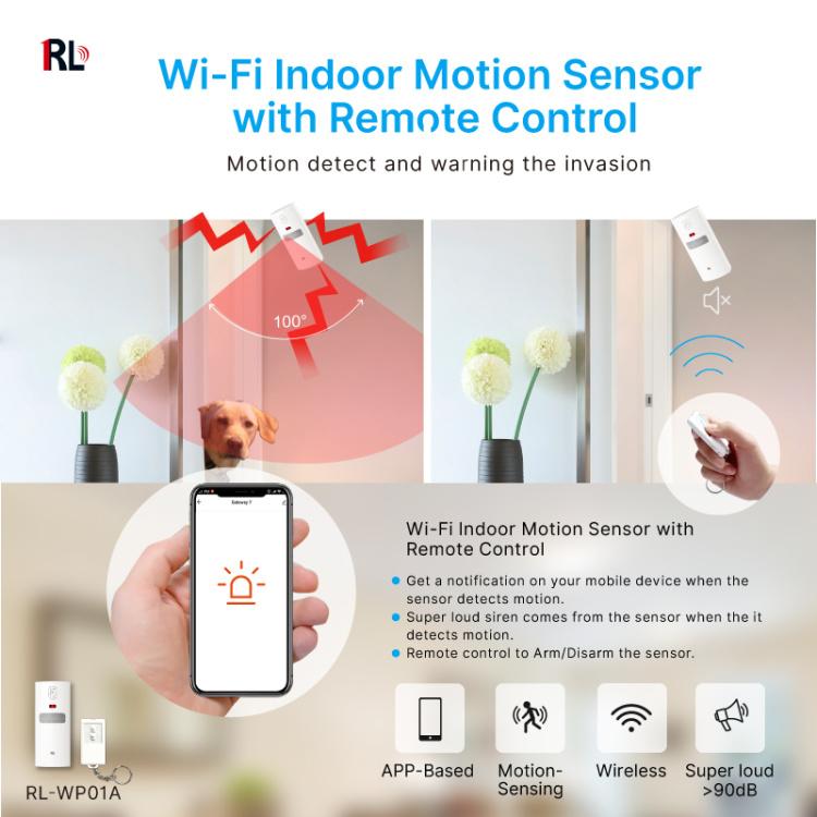 Tuya Smart Indoor Motion Sensor_copy