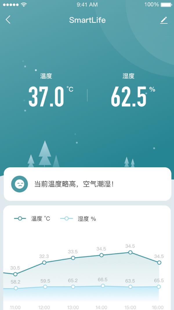 温湿度传感器智能化方案